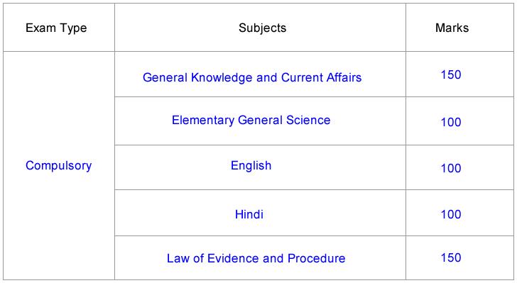 Bihar Judicial Services Compulsory Exams