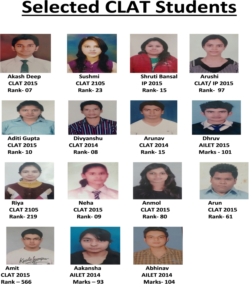 CLAT 2015 Results of Juris Academy