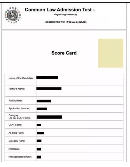 CLAT Scorecard